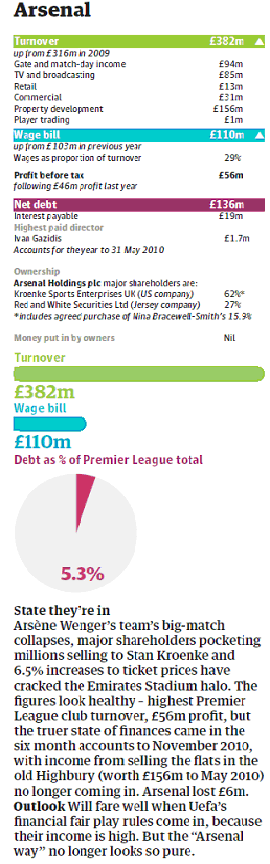 Arsenal finances 2010-11.PNG