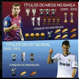 While The Focus Is On Clash Between Ibrahimovic And Ronaldo Heres An Image That Sums Up Older RivalryTheir Comparitive Trophy Hauls From 2009 To
