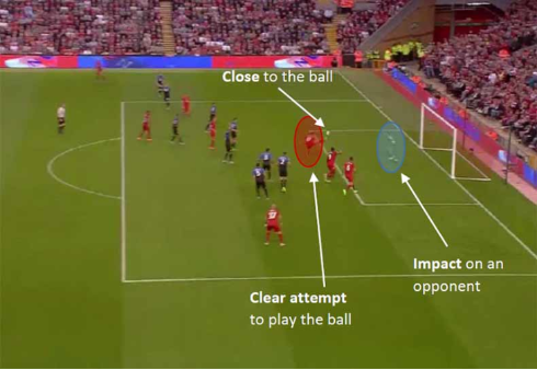 Coutinho's offside offence