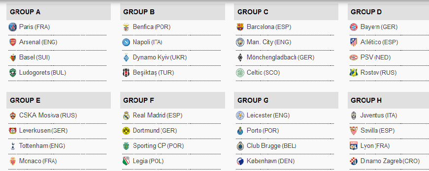 Champions League Group2016